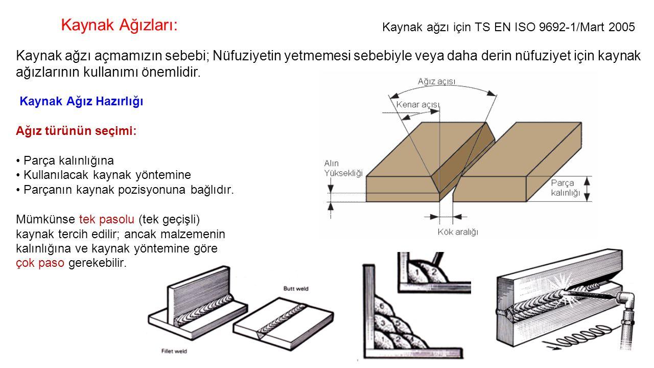 Kaynak Ağızları: Kaynak ağzı için TS EN ISO 9692-1/Mart 2005.