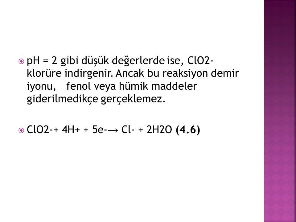 pH = 2 gibi düşük değerlerde ise, ClO2- klorüre indirgenir