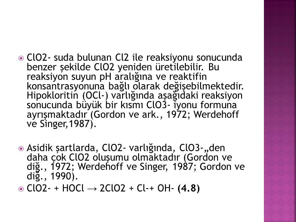 ClO2- suda bulunan Cl2 ile reaksiyonu sonucunda benzer şekilde ClO2 yeniden üretilebilir. Bu reaksiyon suyun pH aralığına ve reaktifin konsantrasyonuna bağlı olarak değişebilmektedir. Hipokloritin (OCl-) varlığında aşağıdaki reaksiyon sonucunda büyük bir kısmı ClO3- iyonu formuna ayrışmaktadır (Gordon ve ark., 1972; Werdehoff ve Singer,1987).