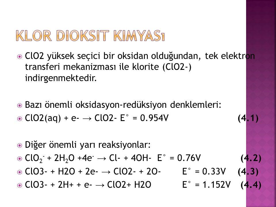 Klor Dioksit Kimyası ClO2 yüksek seçici bir oksidan olduğundan, tek elektron transferi mekanizması ile klorite (ClO2-) indirgenmektedir.