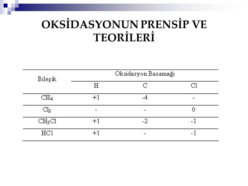 OKSİDASYONUN PRENSİP VE TEORİLERİ