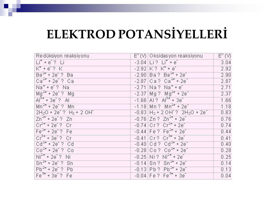 ELEKTROD POTANSİYELLERİ