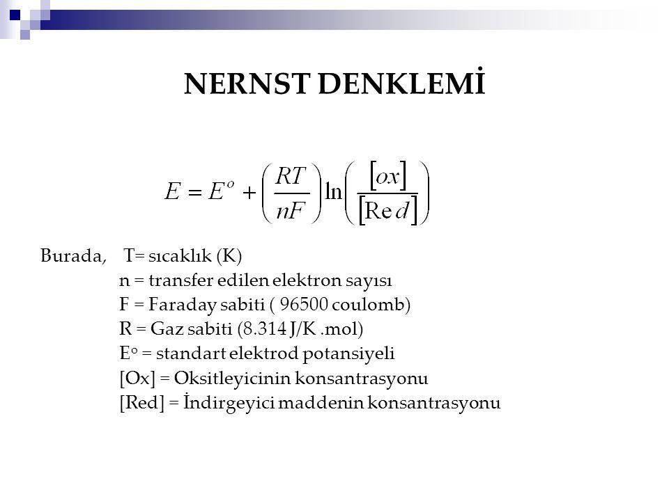 NERNST DENKLEMİ Burada, T= sıcaklık (K)