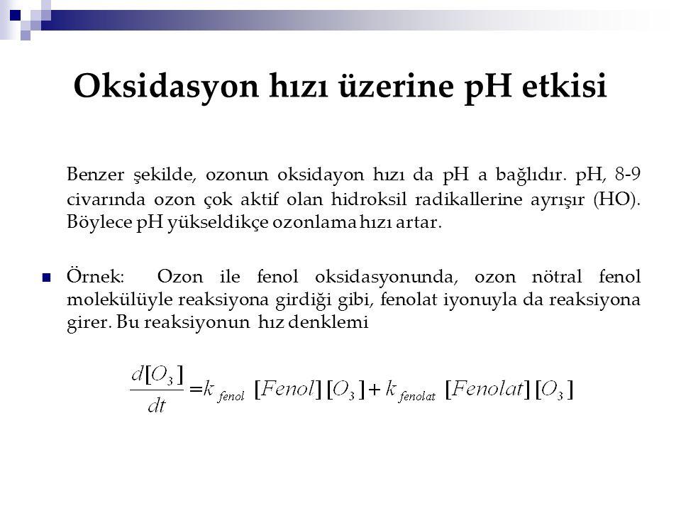 Oksidasyon hızı üzerine pH etkisi