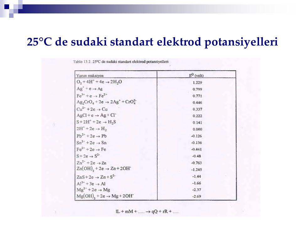 25°C de sudaki standart elektrod potansiyelleri