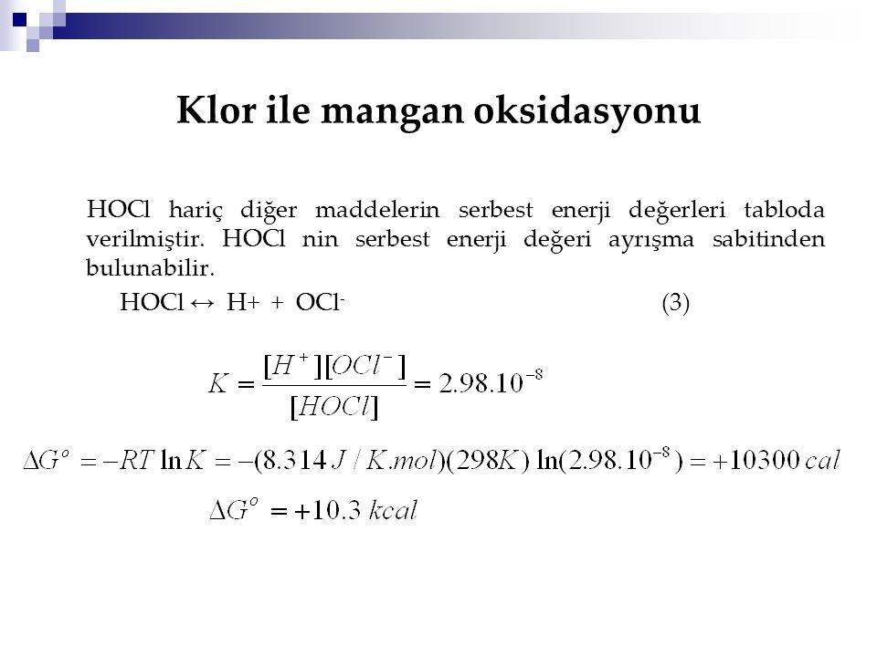 Klor ile mangan oksidasyonu