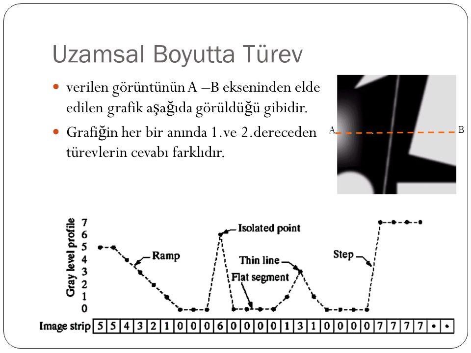 Uzamsal Boyutta Türev verilen görüntünün A –B ekseninden elde edilen grafik aşağıda görüldüğü gibidir.