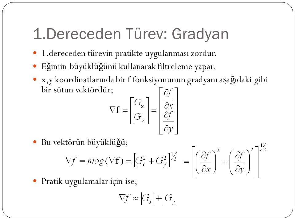 1.Dereceden Türev: Gradyan