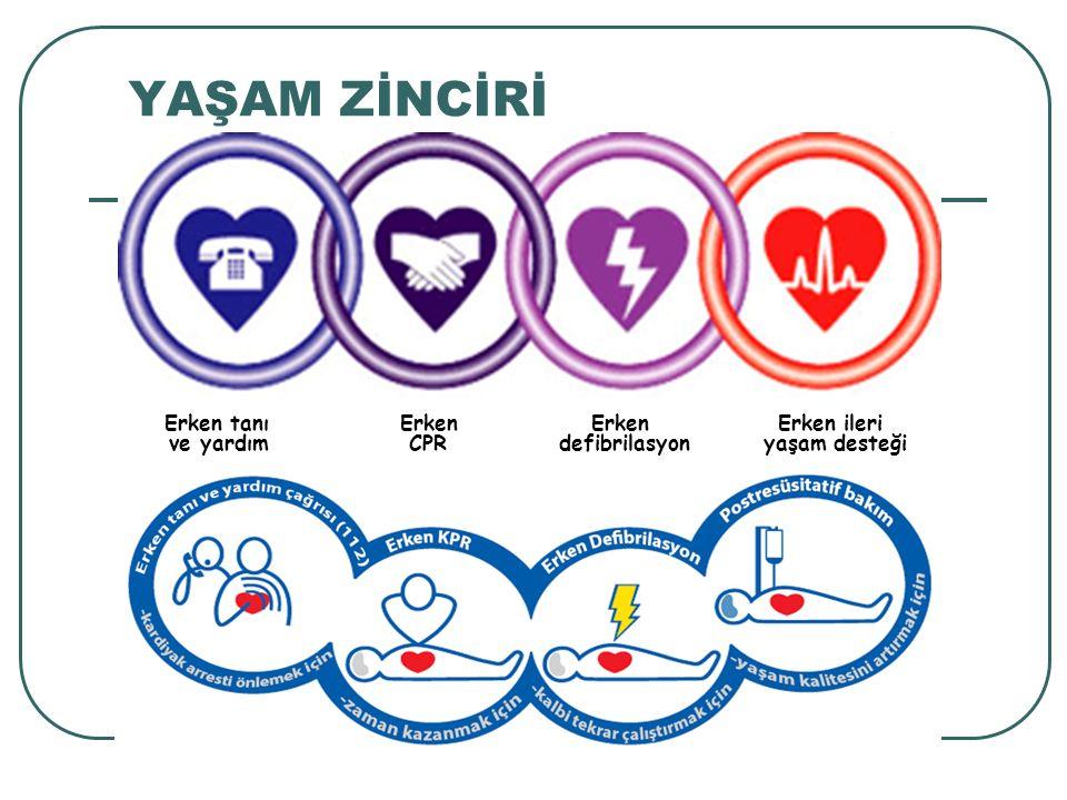 YAŞAM ZİNCİRİ Erken tanı ve yardım Erken CPR defibrilasyon Erken ileri