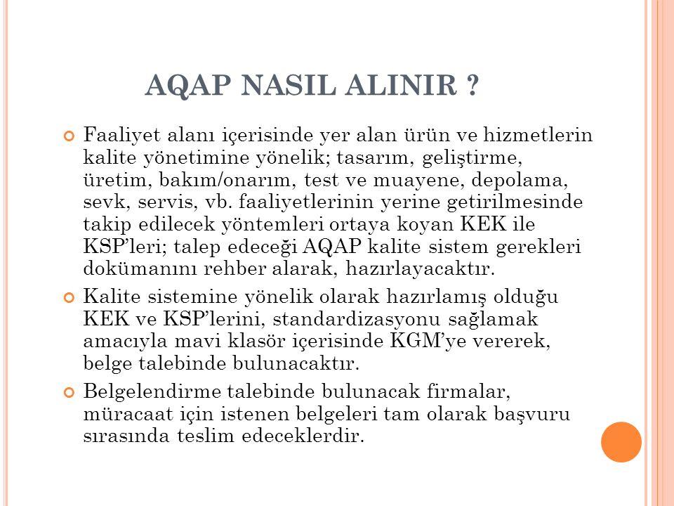 AQAP NASIL ALINIR
