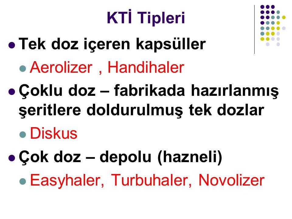 KTİ Tipleri Tek doz içeren kapsüller Aerolizer , Handihaler