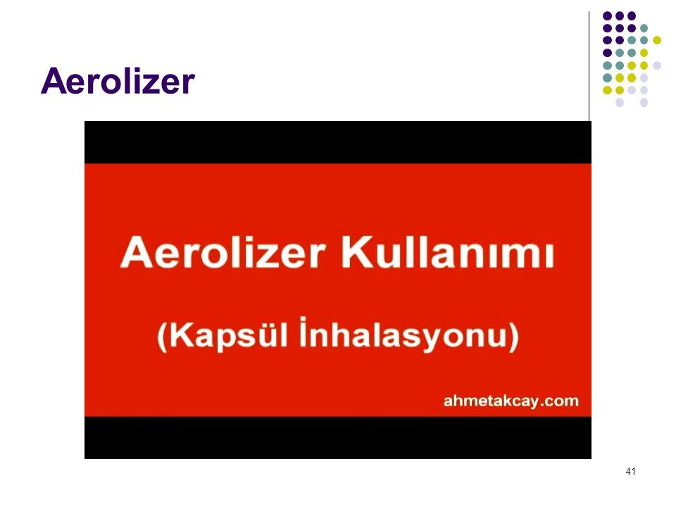 Aerolizer Yetişkinlerin %6 ile %54'ü doğru kullanmıyor