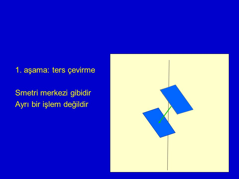 1. aşama: ters çevirme Smetri merkezi gibidir Ayrı bir işlem değildir