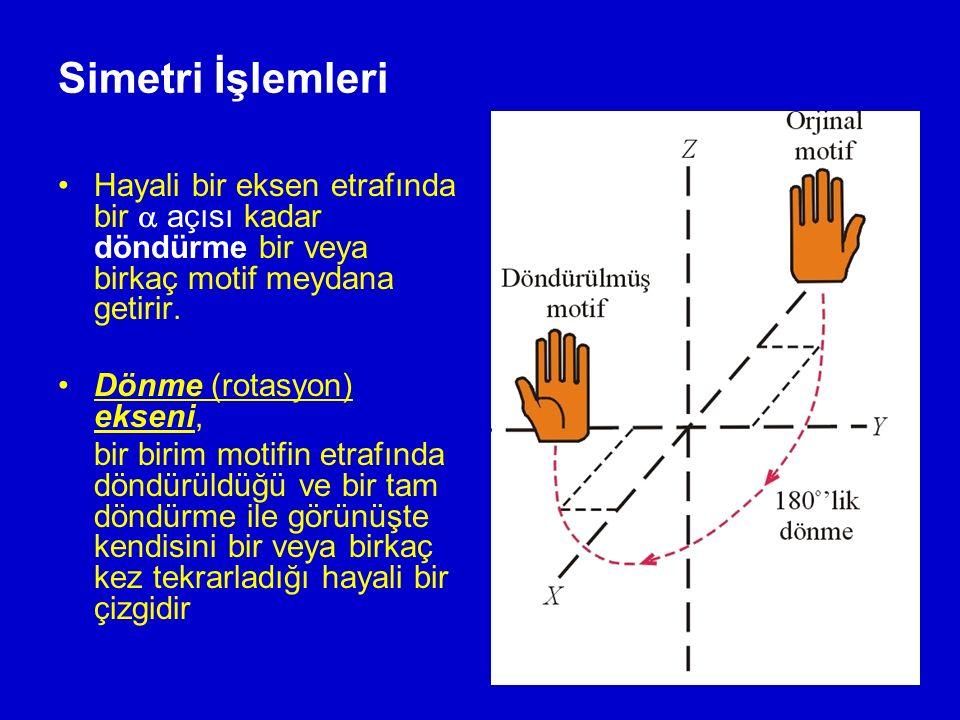 Simetri İşlemleri Hayali bir eksen etrafında bir  açısı kadar döndürme bir veya birkaç motif meydana getirir.