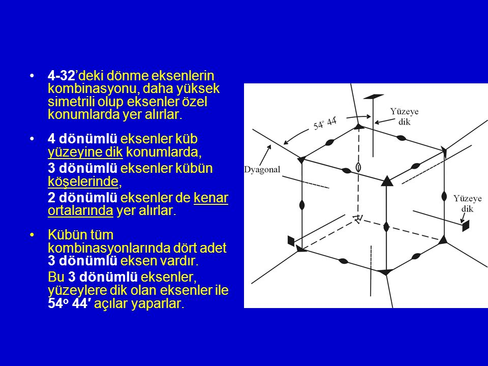 4-32'deki dönme eksenlerin kombinasyonu, daha yüksek simetrili olup eksenler özel konumlarda yer alırlar.