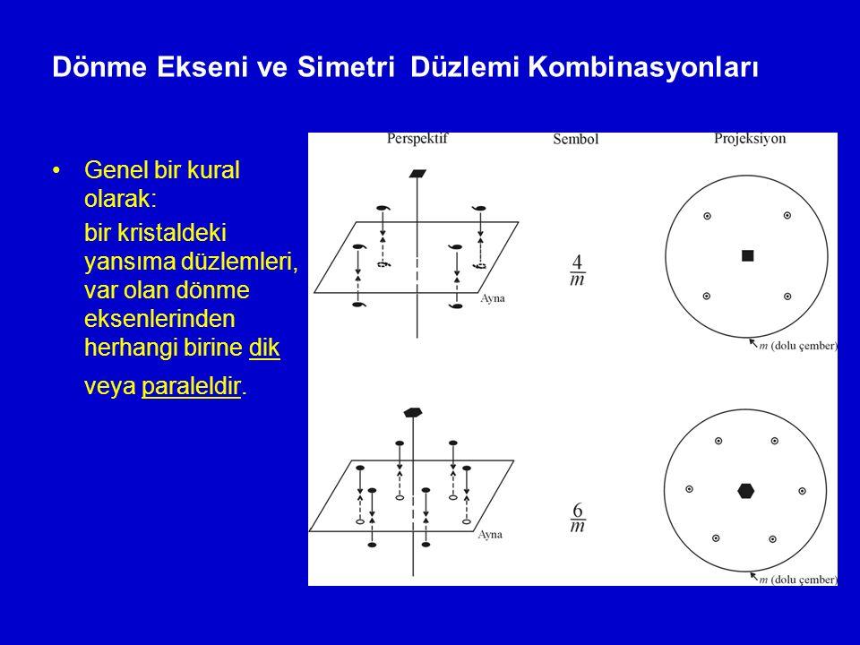 Dönme Ekseni ve Simetri Düzlemi Kombinasyonları