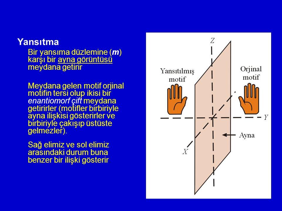 Yansıtma Bir yansıma düzlemine (m) karşı bir ayna görüntüsü meydana getirir.