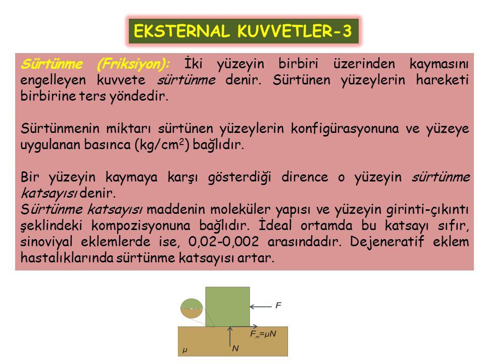 EKSTERNAL KUVVETLER-3