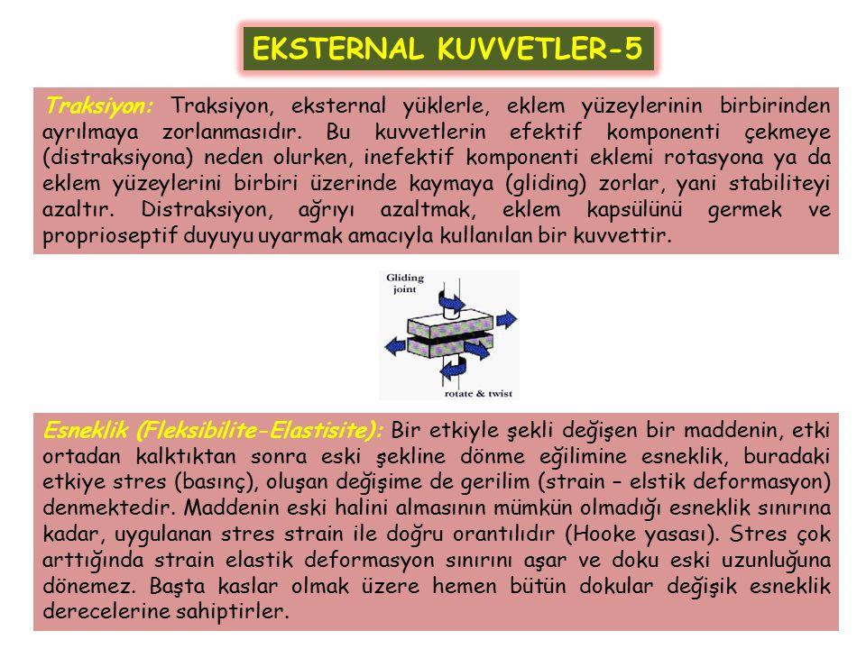 EKSTERNAL KUVVETLER-5
