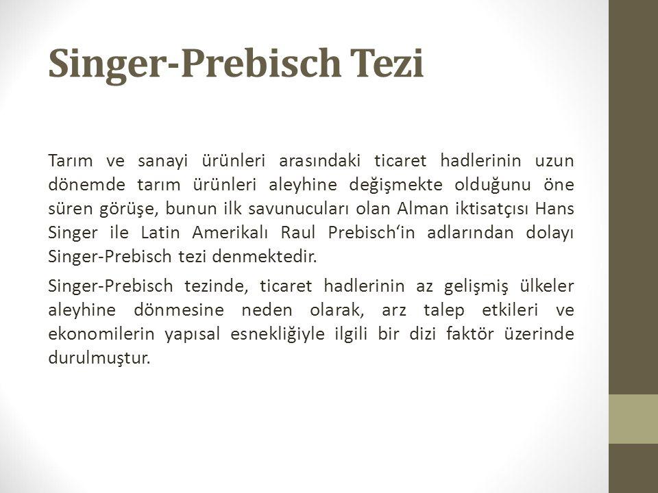 Singer-Prebisch Tezi
