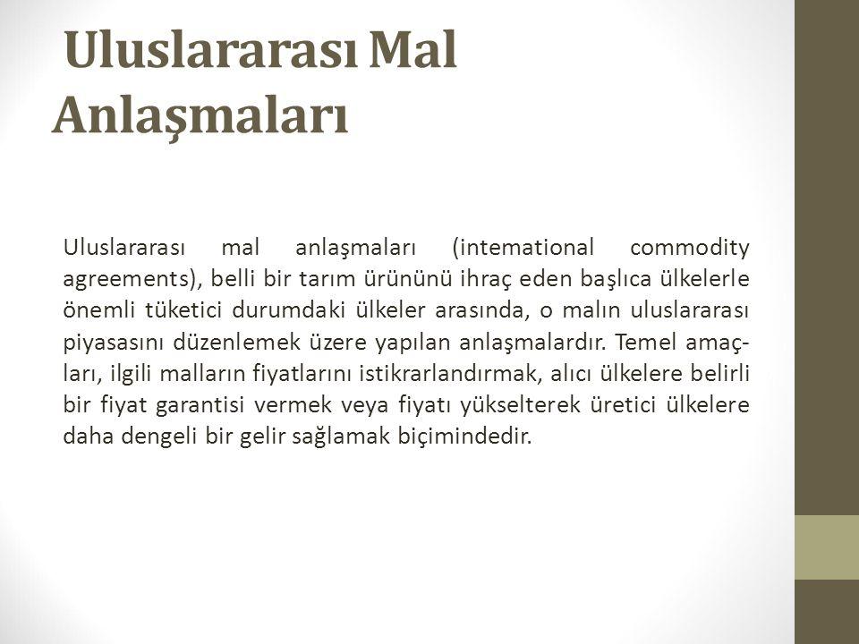 Uluslararası Mal Anlaşmaları