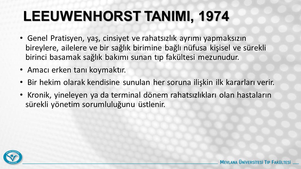 LEEUWENHORST TANIMI, 1974