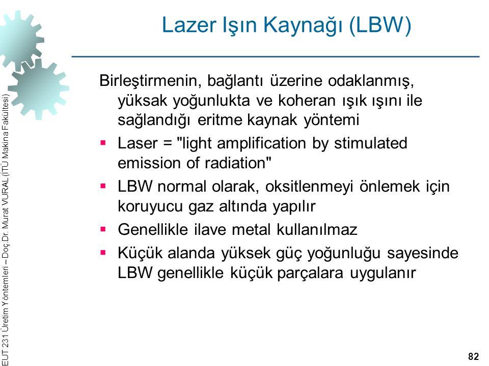 Lazer Işın Kaynağı (LBW)