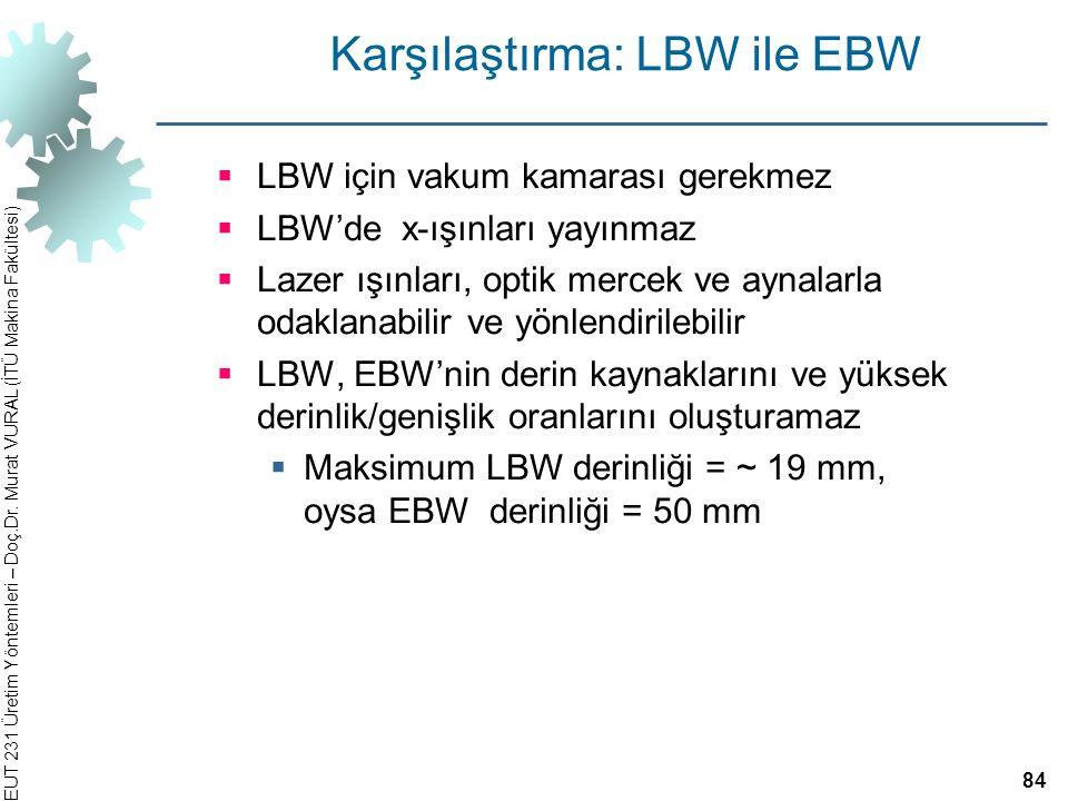 Karşılaştırma: LBW ile EBW