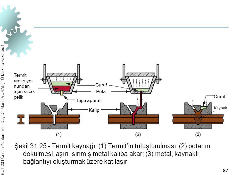 Termit reaksiyo-nundan aşırı sıcak çelik