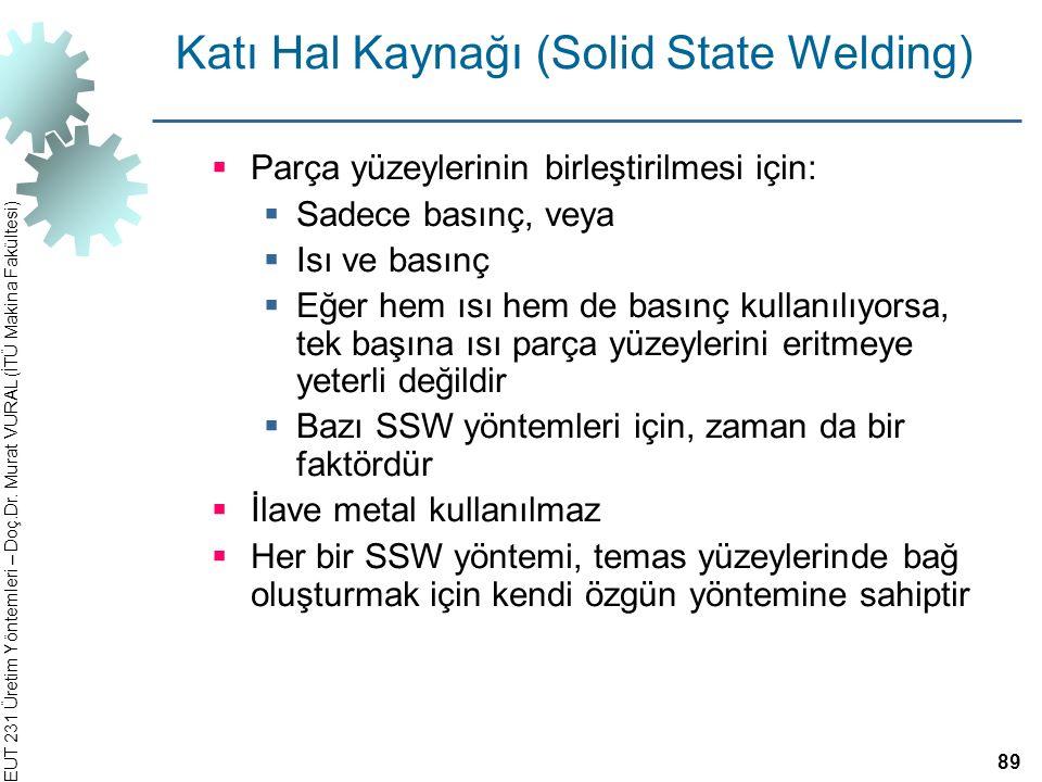Katı Hal Kaynağı (Solid State Welding)