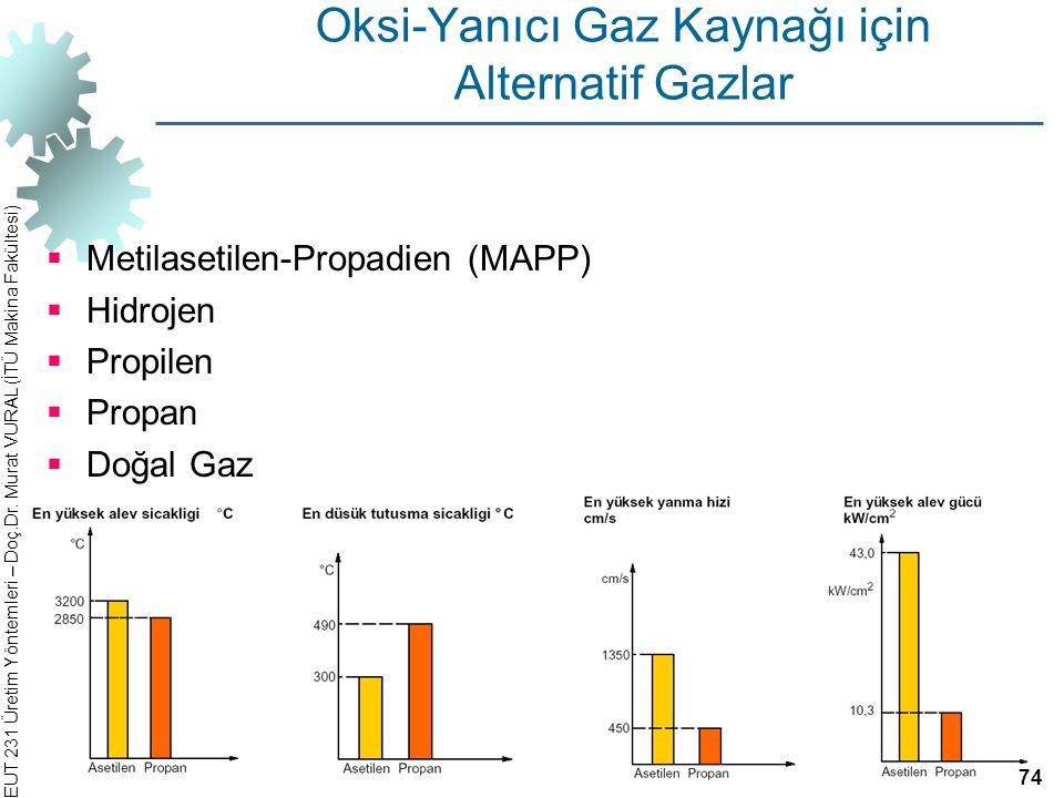 Oksi-Yanıcı Gaz Kaynağı için Alternatif Gazlar
