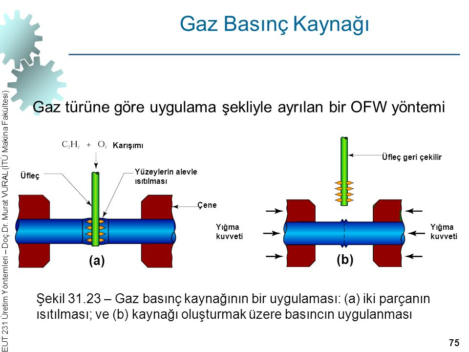 Gaz Basınç Kaynağı Gaz türüne göre uygulama şekliyle ayrılan bir OFW yöntemi. Karışımı. Üfleç geri çekilir.