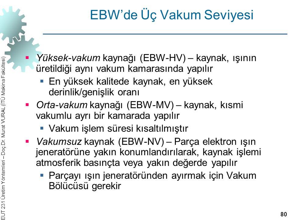 EBW'de Üç Vakum Seviyesi