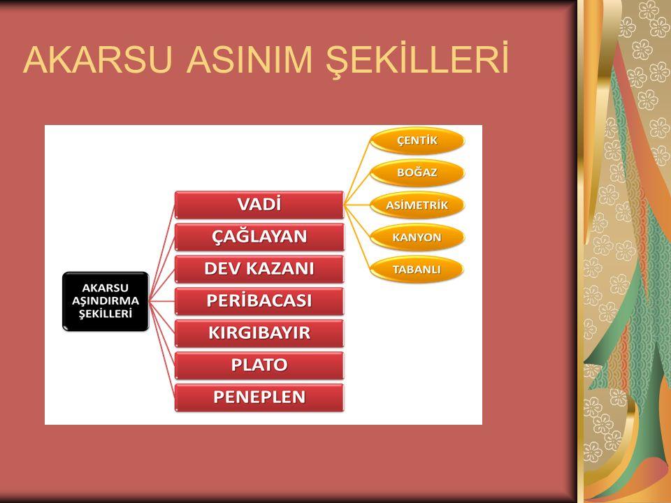 AKARSU ASINIM ŞEKİLLERİ