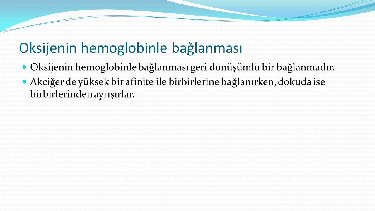 Oksijenin hemoglobinle bağlanması
