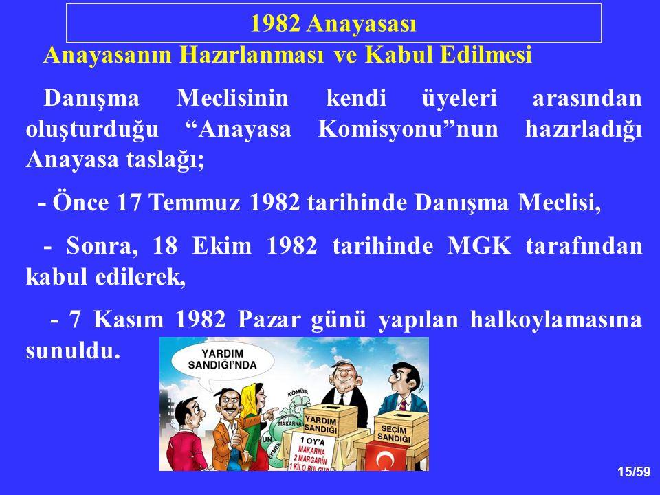 1982 Anayasası Anayasanın Hazırlanması ve Kabul Edilmesi.