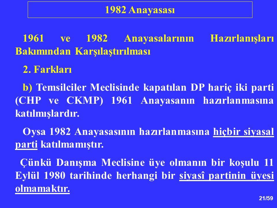 1982 Anayasası 1961 ve 1982 Anayasalarının Hazırlanışları Bakımından Karşılaştırılması. 2. Farkları.