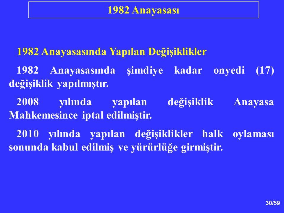 1982 Anayasası 1982 Anayasasında Yapılan Değişiklikler. 1982 Anayasasında şimdiye kadar onyedi (17) değişiklik yapılmıştır.