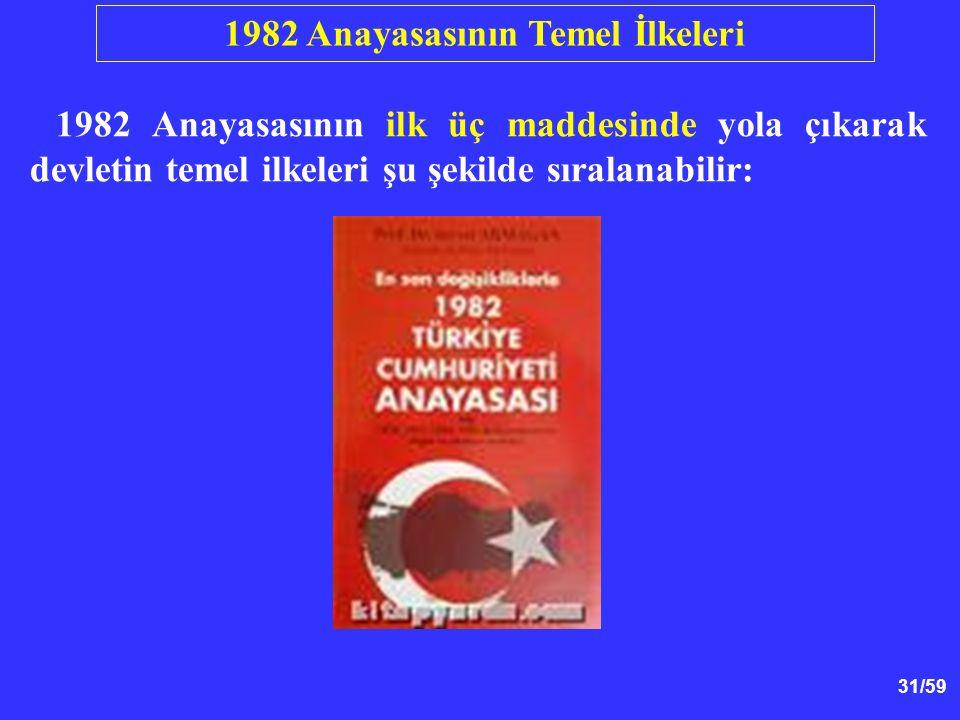 1982 Anayasasının Temel İlkeleri