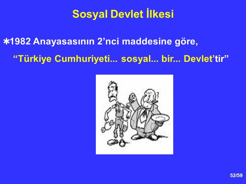 Sosyal Devlet İlkesi 1982 Anayasasının 2'nci maddesine göre, Türkiye Cumhuriyeti...