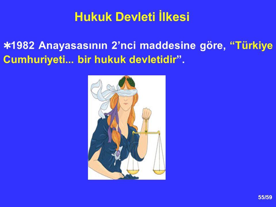Hukuk Devleti İlkesi 1982 Anayasasının 2'nci maddesine göre, Türkiye Cumhuriyeti...