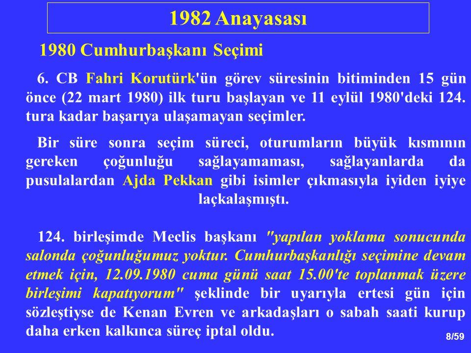 1982 Anayasası 1980 Cumhurbaşkanı Seçimi