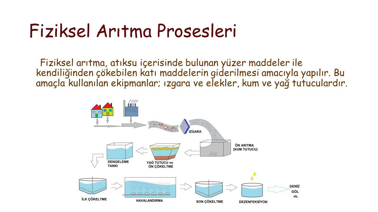 Fiziksel Arıtma Prosesleri