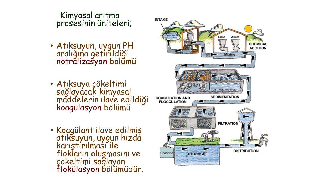 Kimyasal arıtma prosesinin üniteleri;