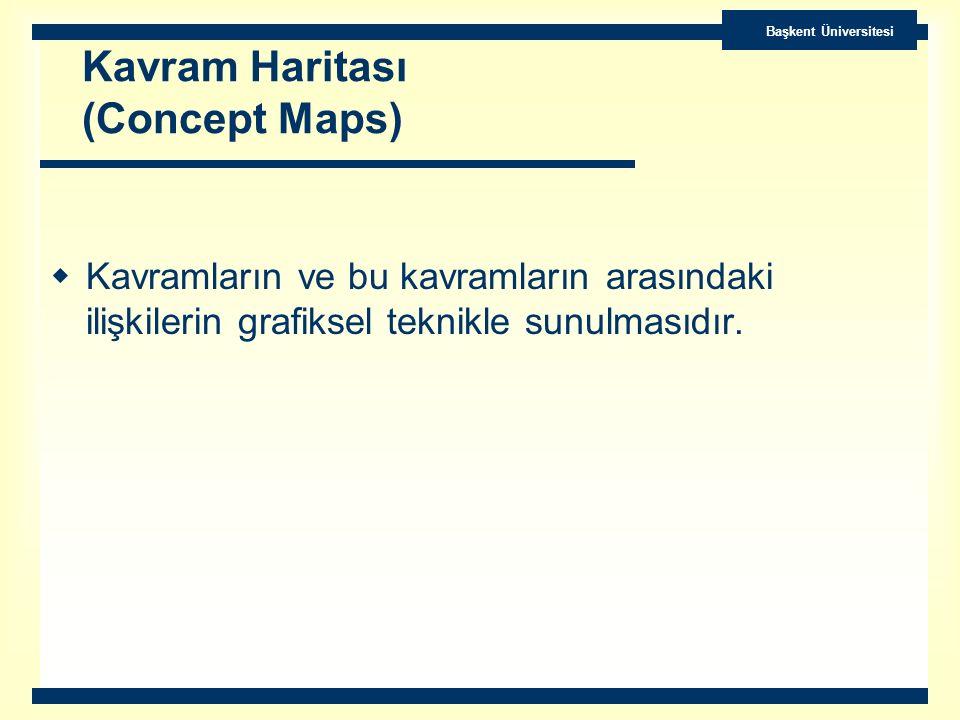 Kavram Haritası (Concept Maps)