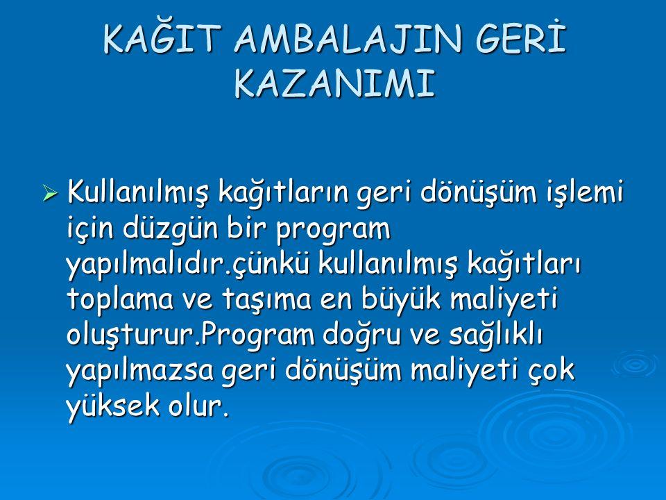 KAĞIT AMBALAJIN GERİ KAZANIMI