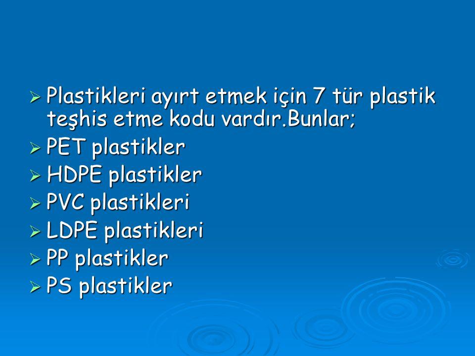 Plastikleri ayırt etmek için 7 tür plastik teşhis etme kodu vardır