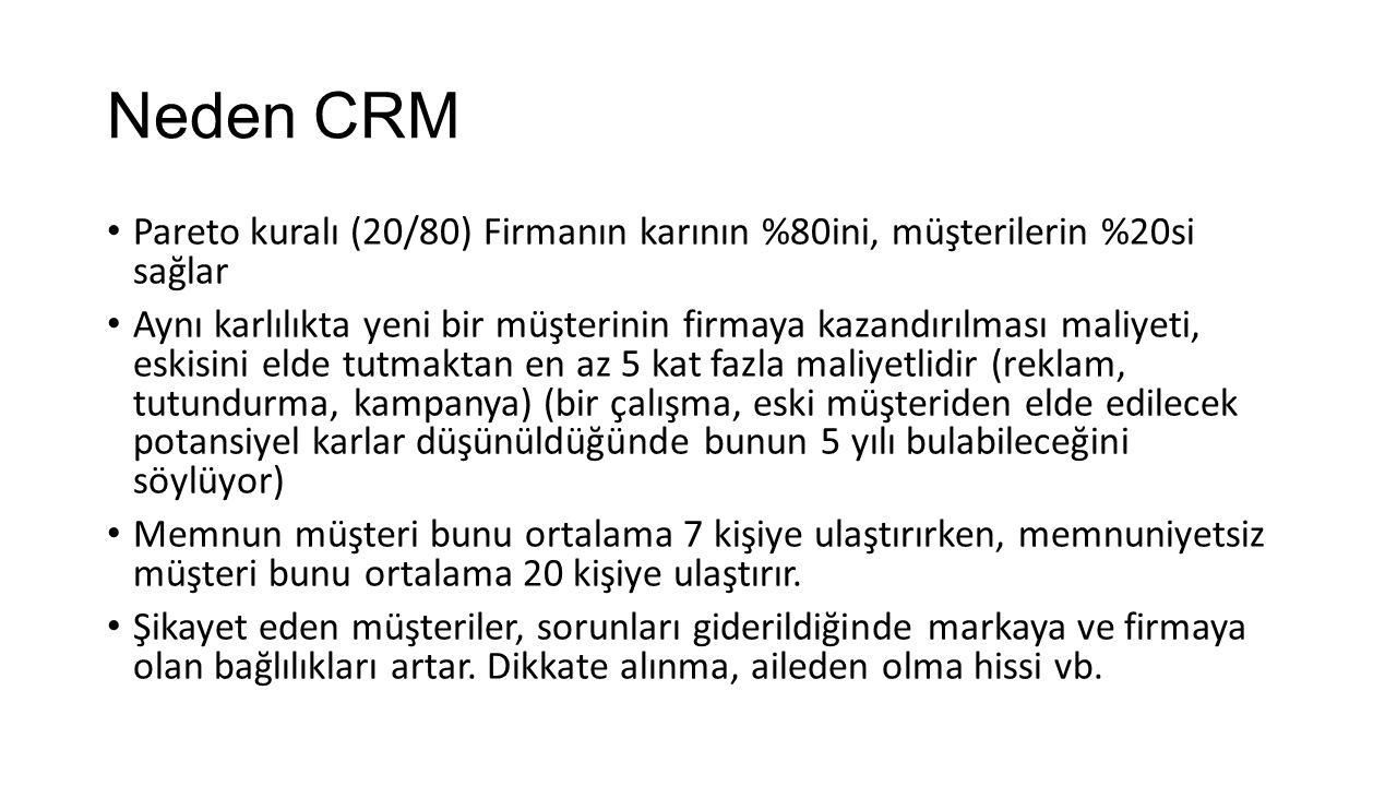 Neden CRM Pareto kuralı (20/80) Firmanın karının %80ini, müşterilerin %20si sağlar.