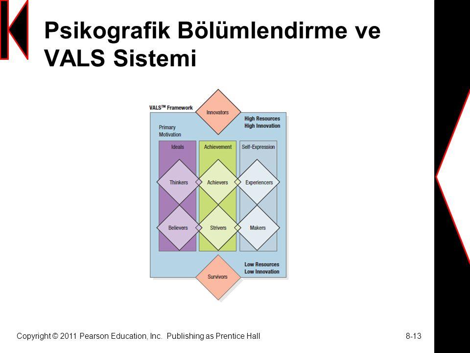 Psikografik Bölümlendirme ve VALS Sistemi
