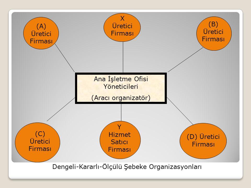 Ana İşletme Ofisi Yöneticileri (Aracı organizatör) (A) Üretici Firması